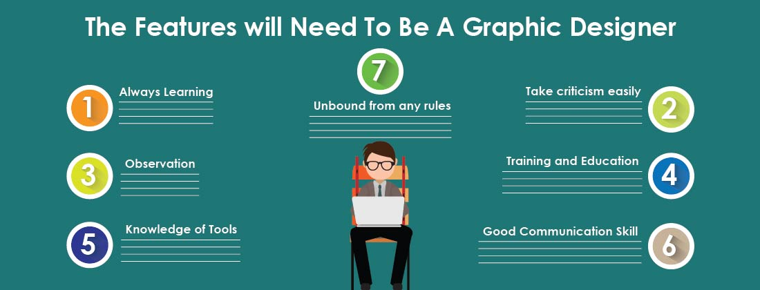 What The Features will need to be a Graphic Designer?