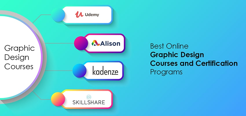 The best online courses and certification programs for graphic design-2-01-min
